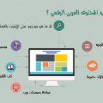 المحتوى الرقمي العربي على الإنترنت .. لا شيء