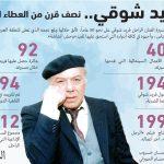 فوضى الألقاب تجتاح الوسط الفني بمصر