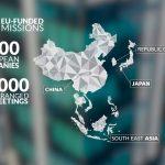 أوروبا: البوابة العالمية لمنافسة طريق الحرير